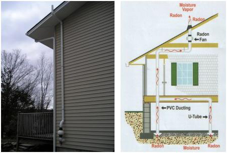 Home exterior and radon illustration