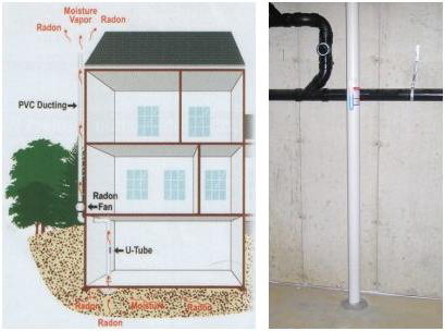 Home radon illustration and pipes